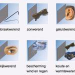 rolluiken voor uw beveiliging en comfort vraag advies aan protectsun.nl Amsterdam